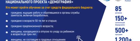 """Федеральный проект """"Содействие занятости национального проекта """"Демография"""""""
